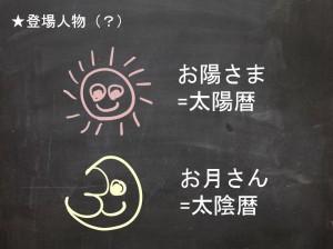 立春-2(早わかり)